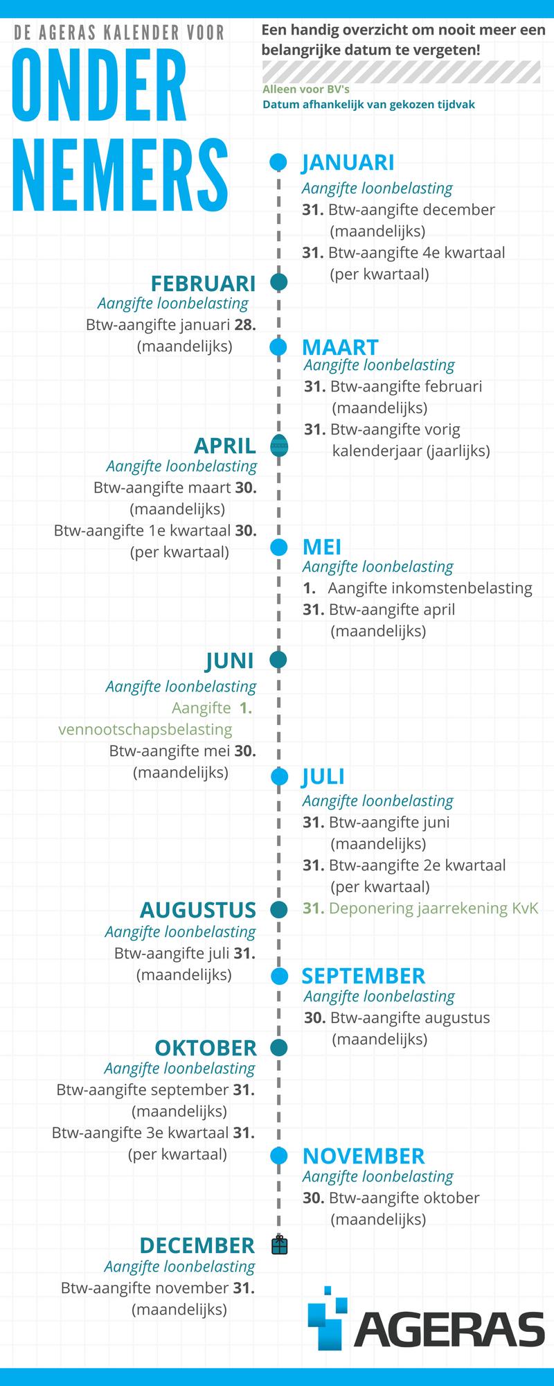 Ageras kalender voor ondernemers