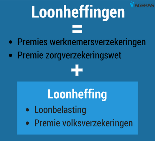 Infographic loonheffing en loonheffingen