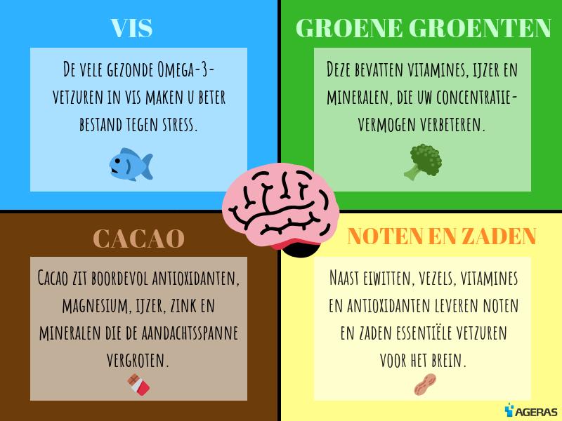 Infographic gezond eten voor studenten en hun brein