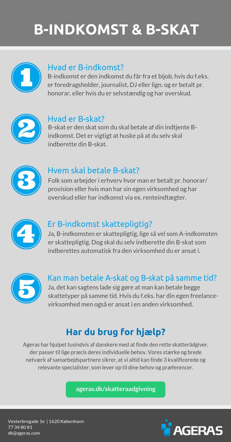 B-indkomst-B-skat-infographic