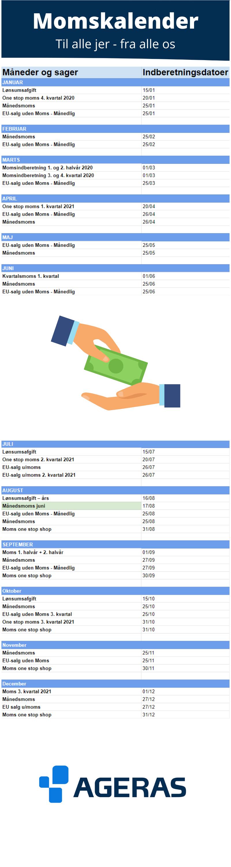 Kalender over 2021 med momsfrister for betaling og momsindberetning - kalenderen dækker over eu-salg uden moms, lønsumsafgift, månedlig moms, kartalvis moms og halvårlig moms.