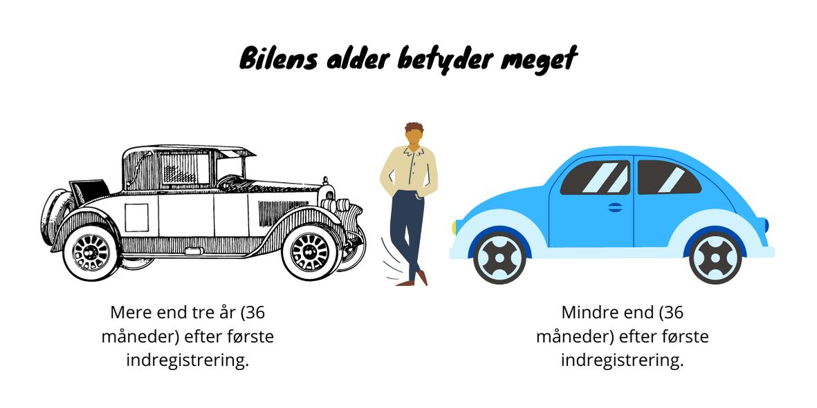 billede af bilers alder som definerer beskatning af fri bil mht. beskatningsgrundlaget.