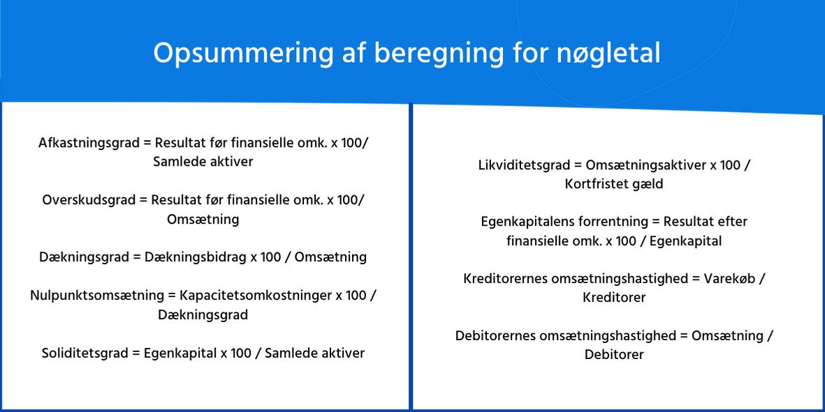 Beregning og eksempeler på nøgletal
