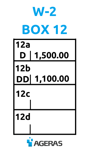 Form W-2 Box 12 Code Examples