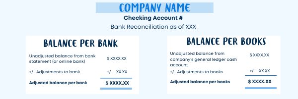bank reconciliation how to graphic example