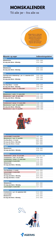 Kalender over 2020 med momsfrister for betaling og momsindberetning - kalenderen dækker over eu-salg uden moms, lønsumsafgift, månedlig moms, kartalvis moms og halvårlig moms. På billedet kan man se en læge og en kvinde der undrer sig over ændrede deadlines og læser de nye datoer her i kalenderen.