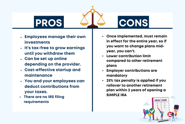 The pros and cons of a SIMPLE IRA plan chart