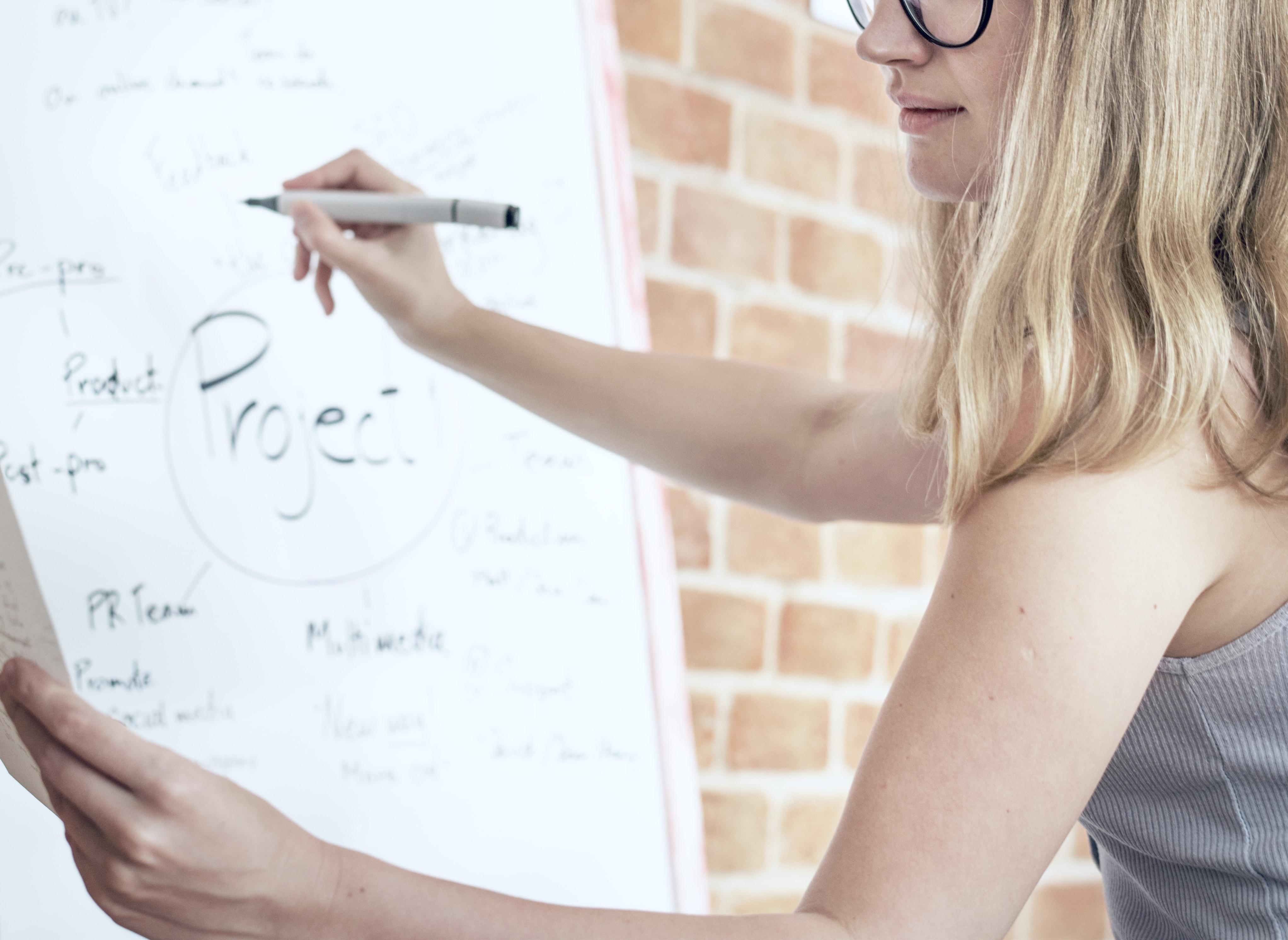 10 citaten voor ondernemers - of zij die ondernemer willen worden